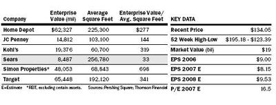 Sears_valuation_targets_2