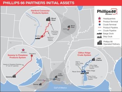 PSXP - initial assets-7-13