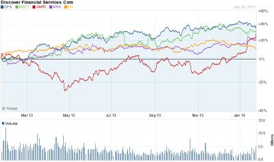 Jan 25 picks chart one year