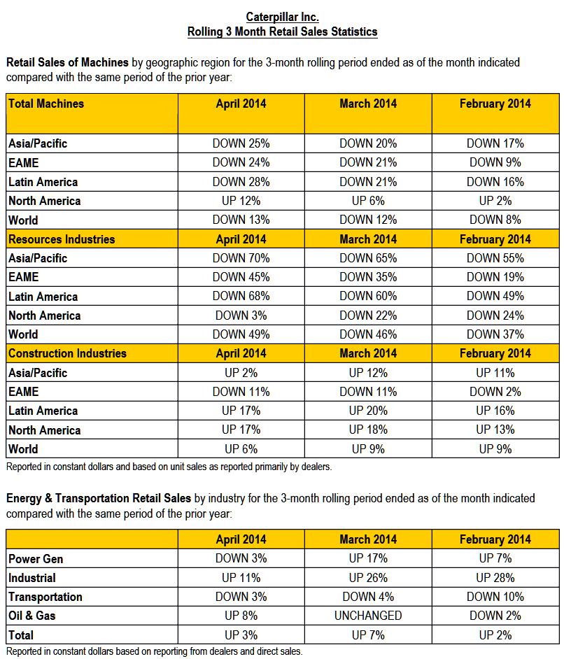 ending unit sales reporting - 806×942