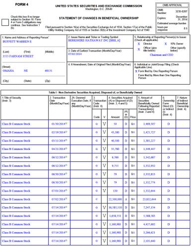 Buffett Stock Sale filing