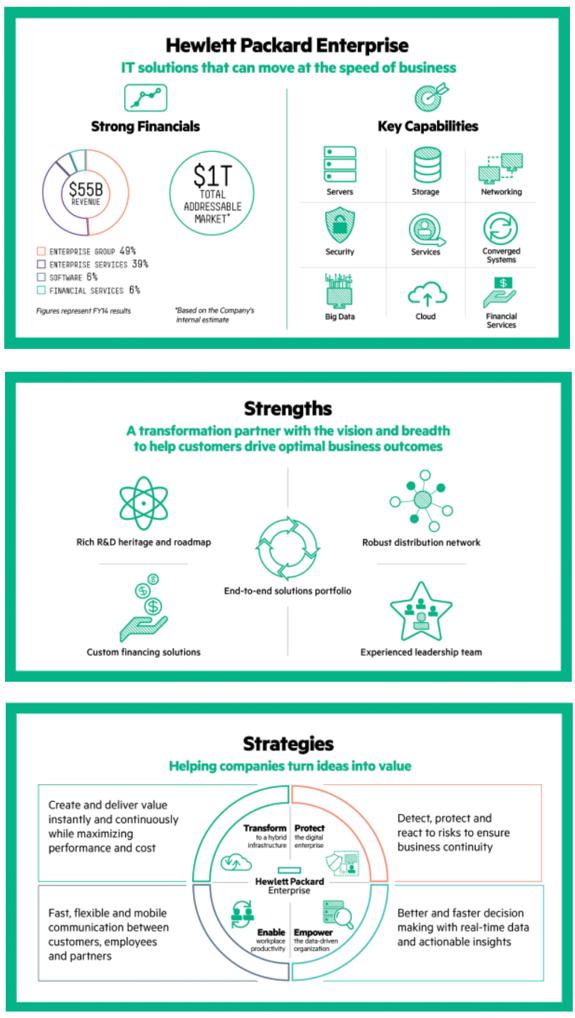 hewlett packard organizational structure Hewlett packard enterprise company and subsidiaries adjustments to gaap net earnings, earnings from operations, operating margin and diluted net earnings per share.