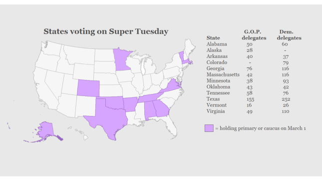 states voting on super tuesday