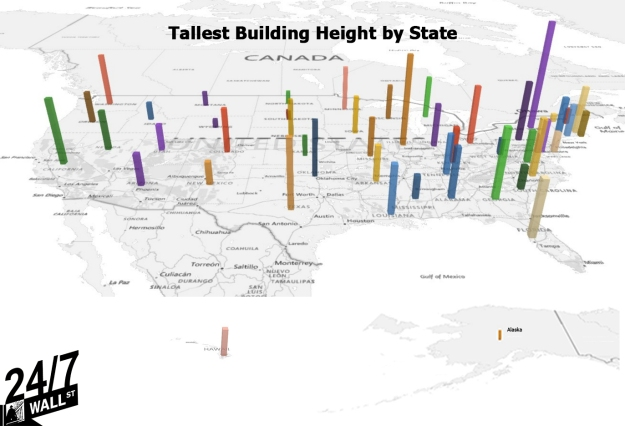 Tallest Building Height by State Map