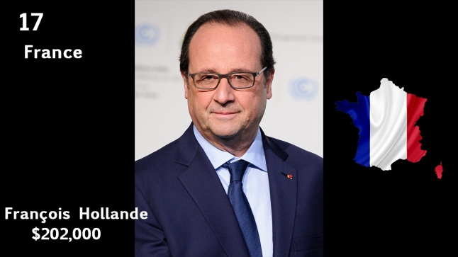 François Hollande, President of France (salary)