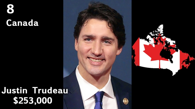 Justin Trudeau, Prime Minister of Canada (salary)