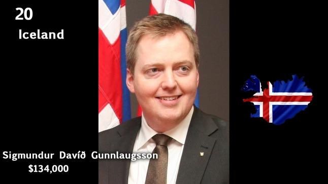 Sigmundur_Davíð_Gunnlaugsson_(salary)