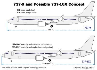 737-9 737-10X drawings