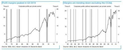 profit-margins-peak_0
