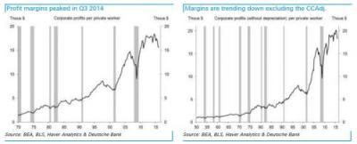 profit-margins-peak_0
