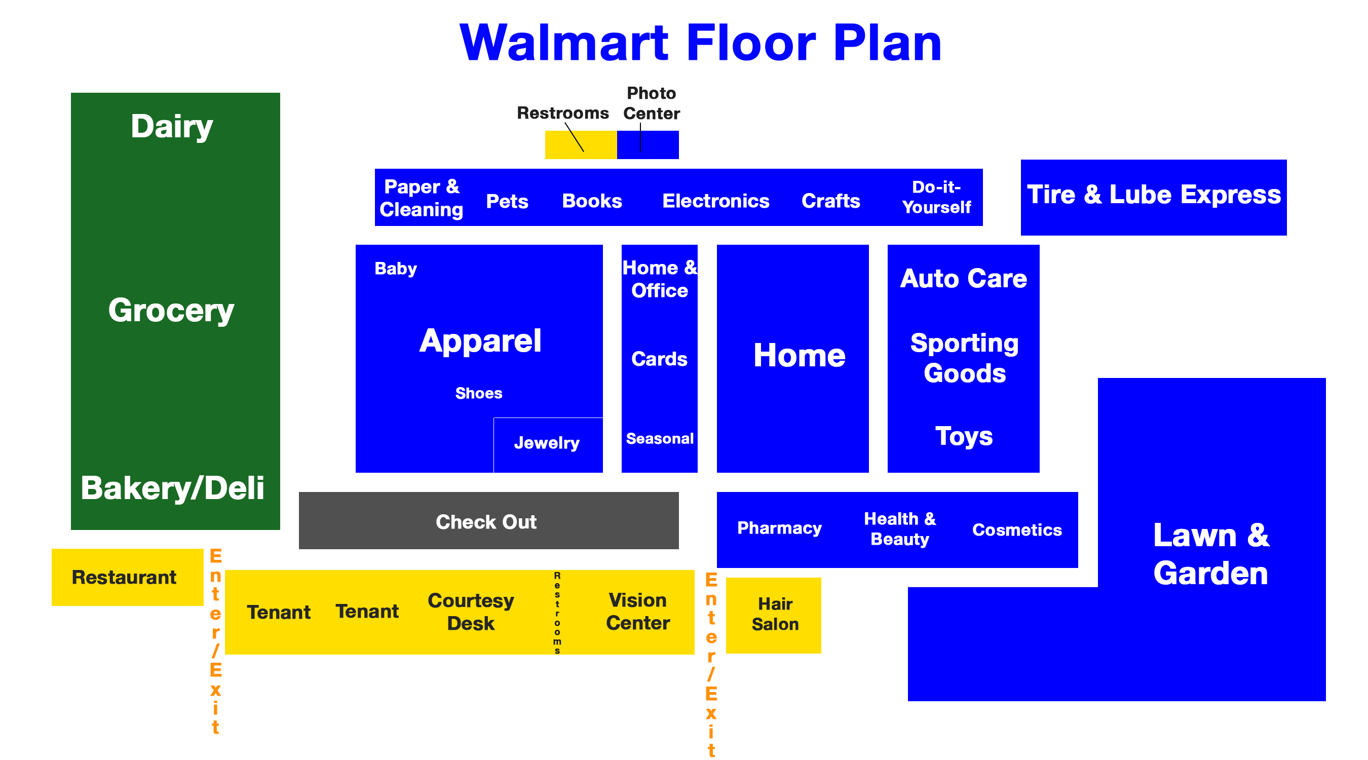 How Wal Mart Lays Out Its Stores To Lift Sales Nyse Wmt 24 7