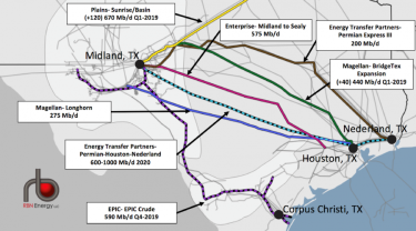 Crude Oil Pipeline Capacity Out of the Permian Basin Is