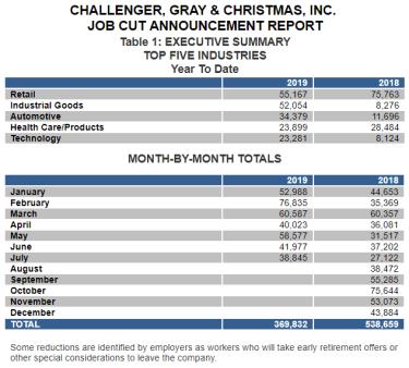 Challenger Gray Christmas.Challenger Gray Christmas